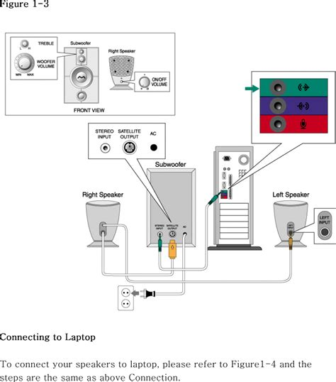 Hk395 Subwoofer Wiring Diagram by Hk395 Multimedia Speaker User Manual Harman Kardon Hk395