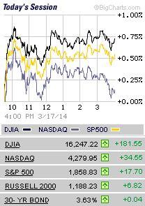 todays stock market quote stock market quotes