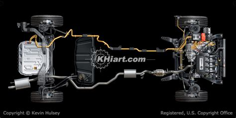 Diagram Of Electric Car Motor by Hybrid Cars Fchv Ev Electric Cars And Alternative