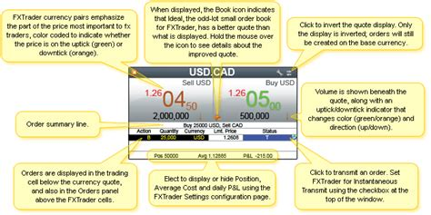 currency pair trading currency forex pair trading using vantagepoint llc