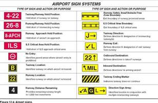 What Does A Yellow Traffic Light Mean by Air Traffic Control What Are The Lettered And Numbered