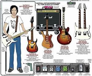 A Detailed Gear Diagram Of Paul Gilbert U0026 39 S Stage Setup That Traces The Signal Flow Of The