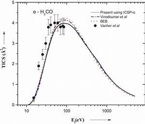 Total Ionization Cross Sections For E U2013h2co Scattering In U00c5in U02dain U00c5 2