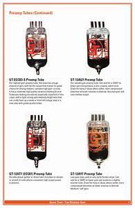 Pdf Manual For Marshall Amp Mhz40c