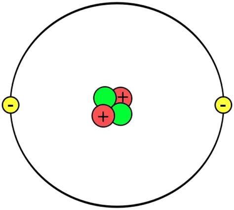 Protons In Helium by How Many Electrons Are There In The Helium Atom Quora