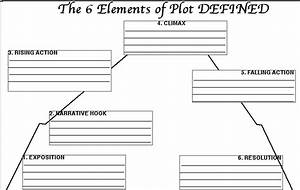 10 Best Images Of Worksheet Elements Of A Novel