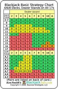 Blackjack Basic Strategy Chart 4 6 8