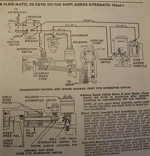 Ytliuinfo1948 Desoto Wiring Diagram Rayan Ytliu Info