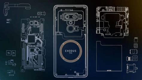 htc exodus 1 blockchain phone now available for purchase