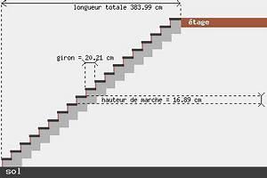 Les 25 meilleures idées concernant Calculer Un Escalier sur Pinterest Dimension escalier