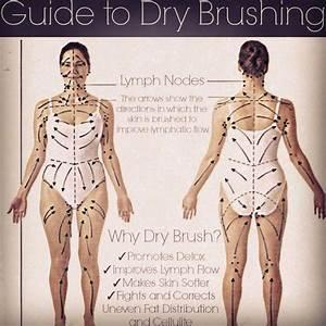 17 Best Mastectomy Exercises  Lymphatic Drainage Images On