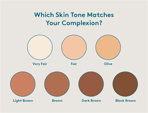 Shade Of For Skin Tone by How To Determine Your Skin Tone Before Buying