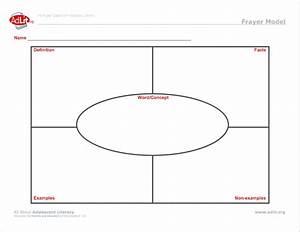 Frayer Model Resources