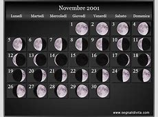 Calendario Lunare 2001 Fasi lunari