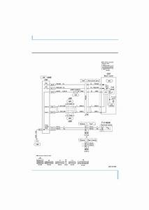 Mitsubishi Canter Gearbox Wiring Diagram