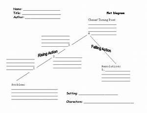 Plot Diagram Reading Comprehension Worksheet Beginner Or
