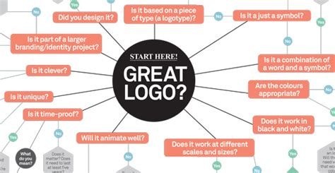 how to design a business logo 25 expert tips on logo design logo design by top