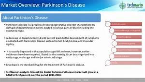 Global Parkinson's Disease Market(2014-2018)
