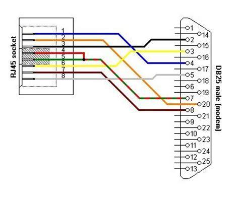 Modular Adapter Toko Sigma