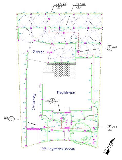 Sprinkler Irrigation System Design