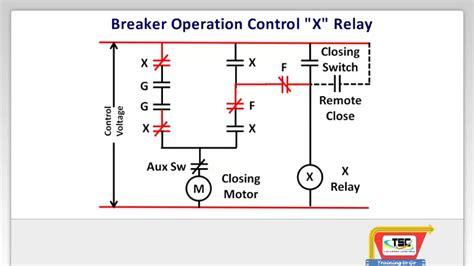 Training Relay Closing Circuit Diagram Youtube