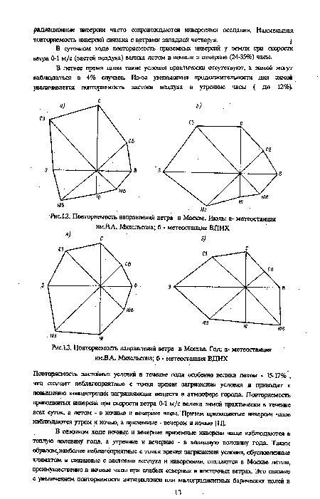 Снип строительная климатология и геофизика снип от 21 июля 1982 года №
