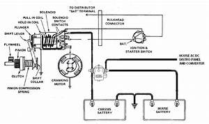 Fleetwood Bounder Rv Wiring Diagrams