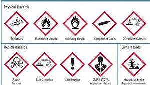 hope college occupational health and fire safety With chemical label pictograms