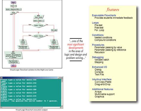 Programs Like Visual Logic Arrays Cgturbabit