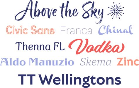How To Put A Custom Font On Your Website