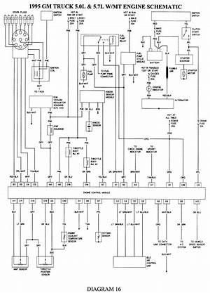 88 Chevy K1500 Wiring Diagram P I 25841 Netsonda Es