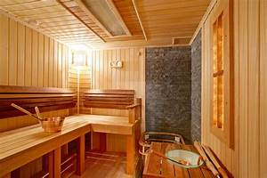 11 Sauna Dimensions  Sizes And Layouts  Illustrated Diagram