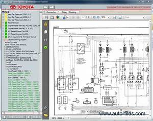 Toyota Hiace  Repair Manuals Download  Wiring Diagram