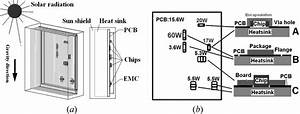 Schematic Diagram Of The Rbs   A  Configuration And