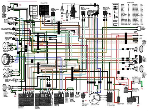 Wanted Cmc Color Wiring Diagram