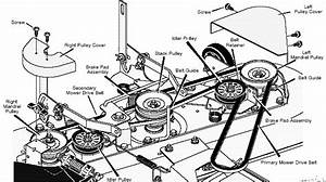 Solved  How Do I Replace The Drive Belt On A Craftsman
