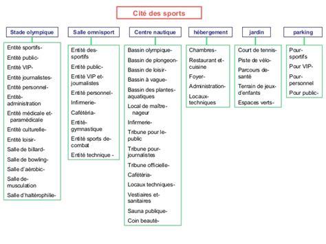 programme sport en salle hutoday6n