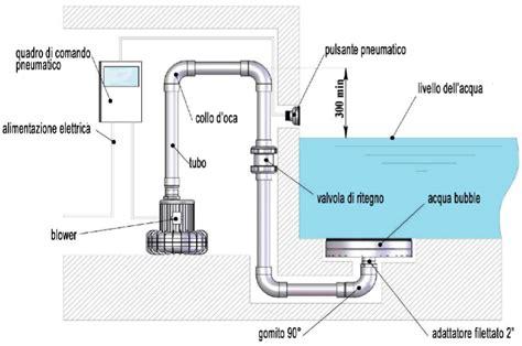 Vasche Da Bagno Interrate by Kit Idromassaggio Piscina Interrata Acquabubble Per