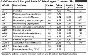 Goä Abrechnung Beispiel : privatliquidation die akupunktur der ideale einstieg in die ganzheitlich orientierte ~ Themetempest.com Abrechnung