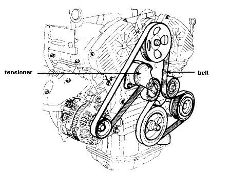 small engine repair training 1999 kia sephia regenerative braking installing new serpintine belt on a 2006 kia spectra service manual installing new