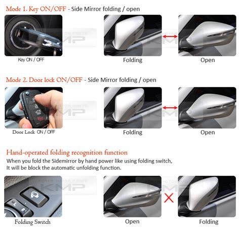 Side Mirror Auto Lock Folding System Relay A