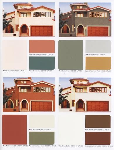 Mediterranean Paint Colors For The Exterior Color