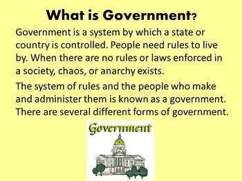 forms of government powerpoint by happyedugator tpt