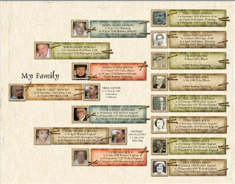 Family Genealogy Book Template by Preserving Heritage 14x11 Family Tree Poster Template