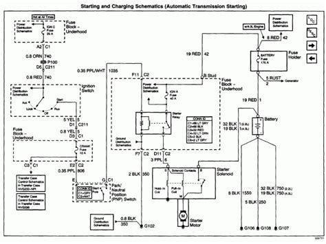 Ignition Wiring Chevy by 2000 Chevy Blazer Ignition Wiring Diagram Wiring Forums