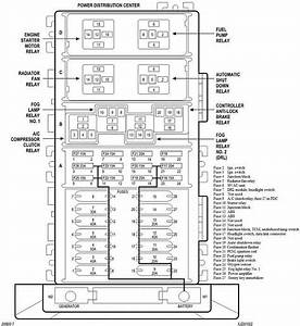 Best Fuse Box Diagram 2000 Jeep Cherokee Sport