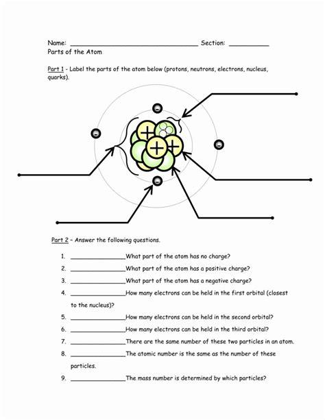 label the parts of an atom worksheet images worksheet