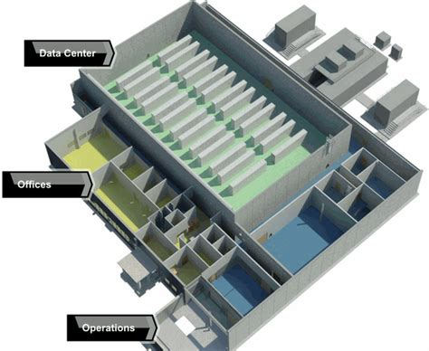 compass datacenters demonstrates the power of integrated bms and dcim schneider electric