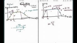 Physics F4 Chap 2-2 - Analyzing Motion Graph