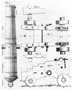 An eighteenth century drawing of a typical naval gun and ...